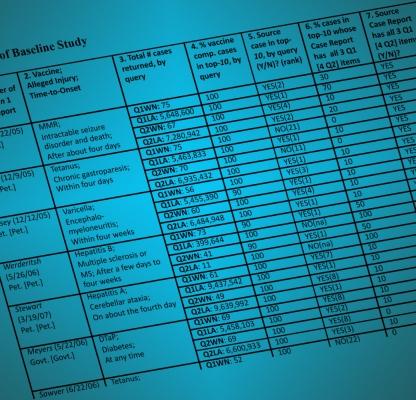 From Information Retrieval (IR) to Argument Retrieval (AR) for Legal Cases