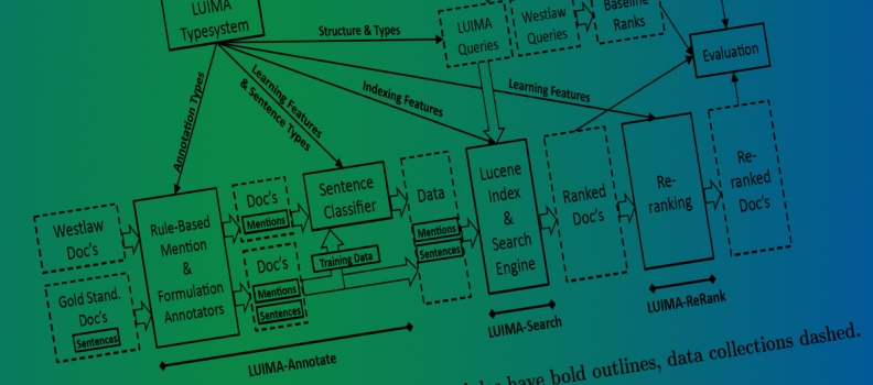Introducing LUIMA (Legal Unstructured Information Management Architecture)
