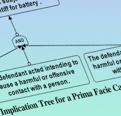 A Default-Logic Paradigm for Legal Fact-Finding