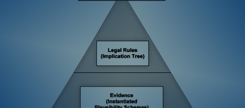 Discovering the Logic of Legal Reasoning