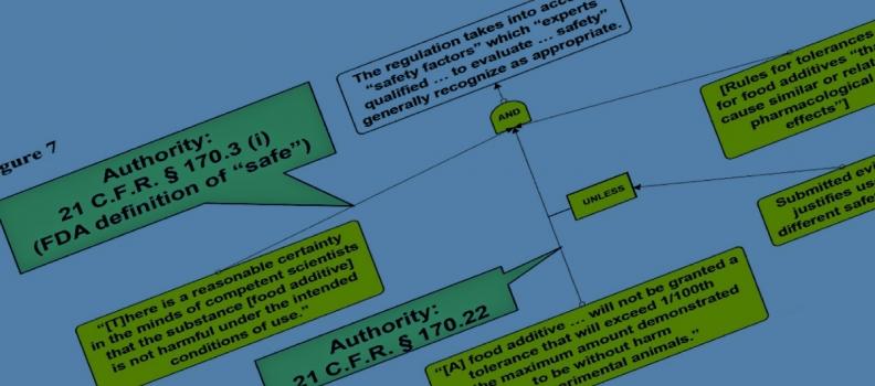 A Default-Logic Model of Factfinding for United States Regulation of Food Safety