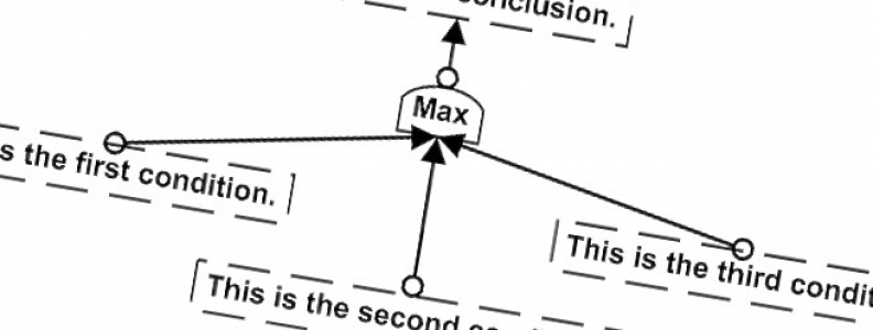 The MAX Connective